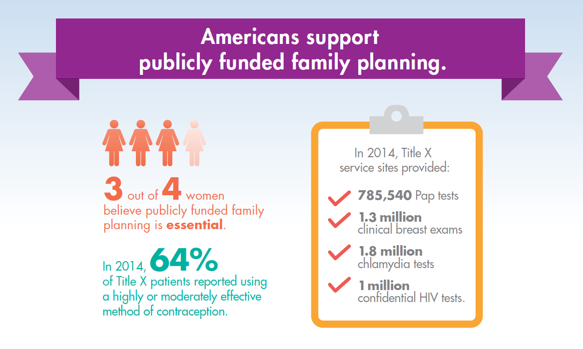 Policy Fpar 2014 National Family Planning